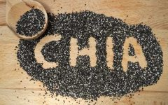 20 Proven Health Benefits of Chia