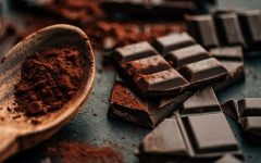 14 Proven Health Benefits of Bitter Chocolate
